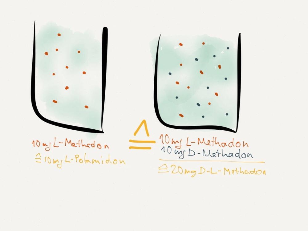 Umrechnungstabelle Methadon, Polamidon und das umgangssprachliche