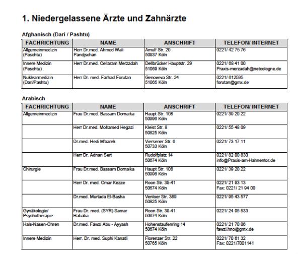Kölner Gesundheitswegweiser für Migranten
