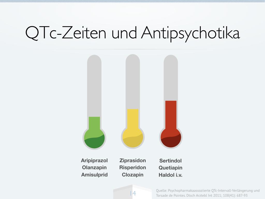 qtc-zeiten-und-antipsychotika
